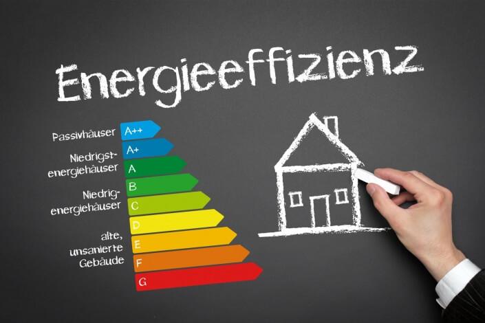 Energieeffizienz in Gebäuden Nullenergiehaus