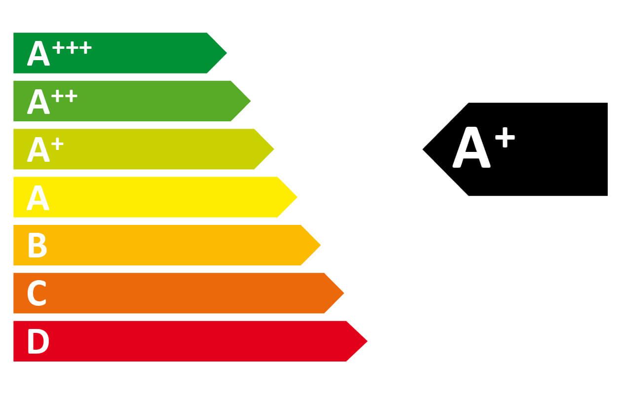 Strom sparen beim Kühlschrank – die 10 besten Tipps – Energiesparen ...